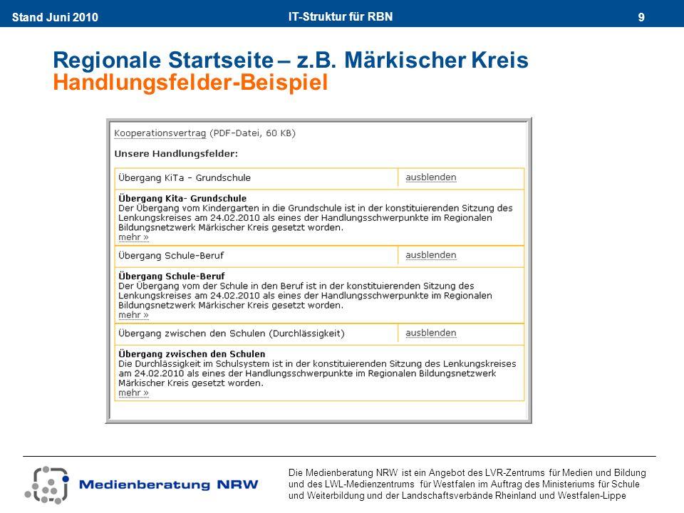 IT-Struktur für RBN 20Stand Juni 2010 Die Medienberatung NRW ist ein Angebot des LVR-Zentrums für Medien und Bildung und des LWL-Medienzentrums für Westfalen im Auftrag des Ministeriums für Schule und Weiterbildung und der Landschaftsverbände Rheinland und Westfalen-Lippe Komponenten der IT-Struktur – interne Kommunikation Geschlossene Kommunikationsplattform URL: www.rbn.nrw.dewww.rbn.nrw.de RBN-übergreifendes Arbeiten + Infos RBN-internes Arbeiten + Infos Zusammenarbeit mit KTs und Bildungspartner NRW ist leicht möglich