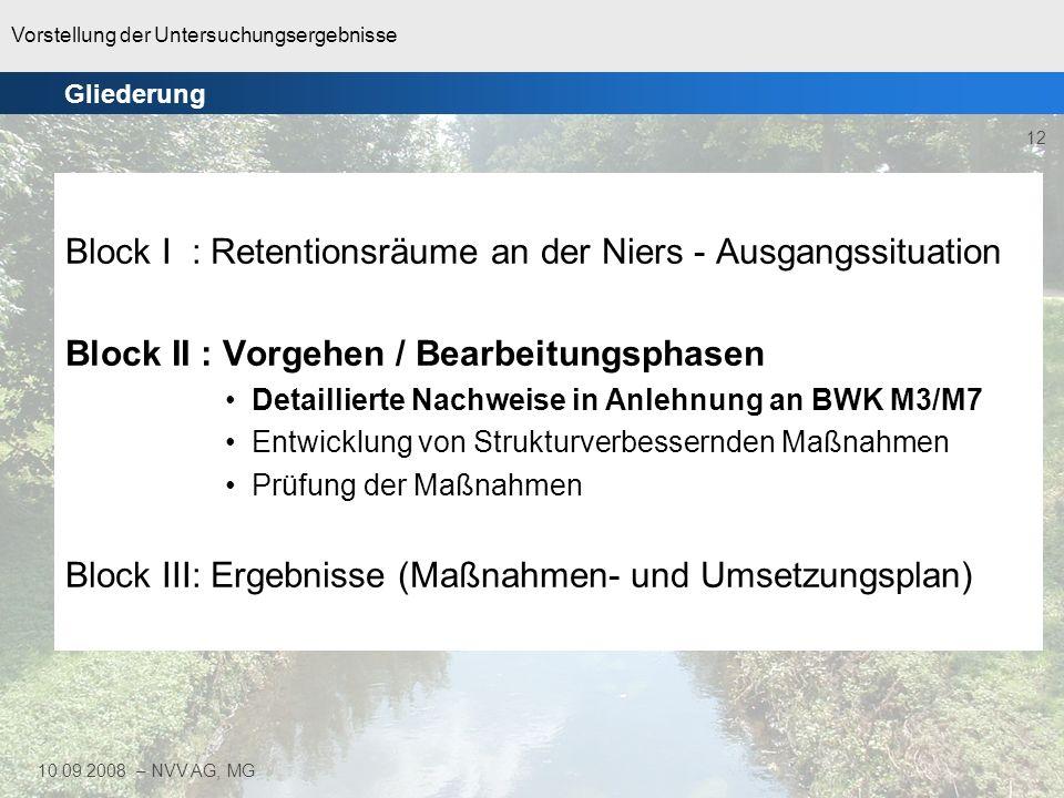 Vorstellung der Untersuchungsergebnisse 12 10.09.2008 – NVV AG, MG Block I : Retentionsräume an der Niers - Ausgangssituation Block II : Vorgehen / Be