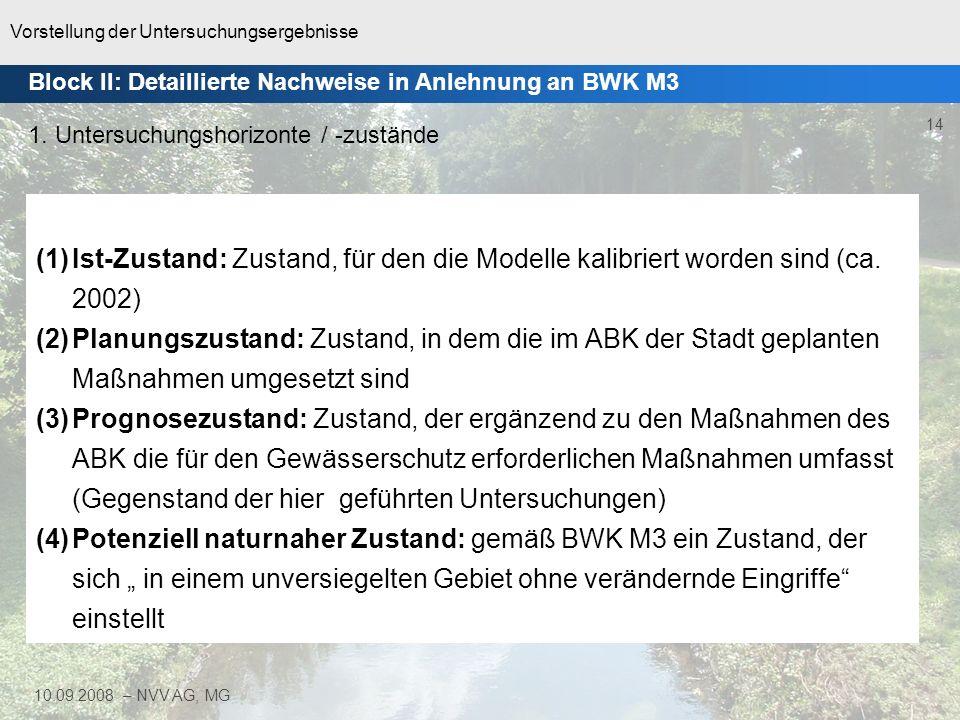 Vorstellung der Untersuchungsergebnisse 14 10.09.2008 – NVV AG, MG (1)Ist-Zustand: Zustand, für den die Modelle kalibriert worden sind (ca. 2002) (2)P