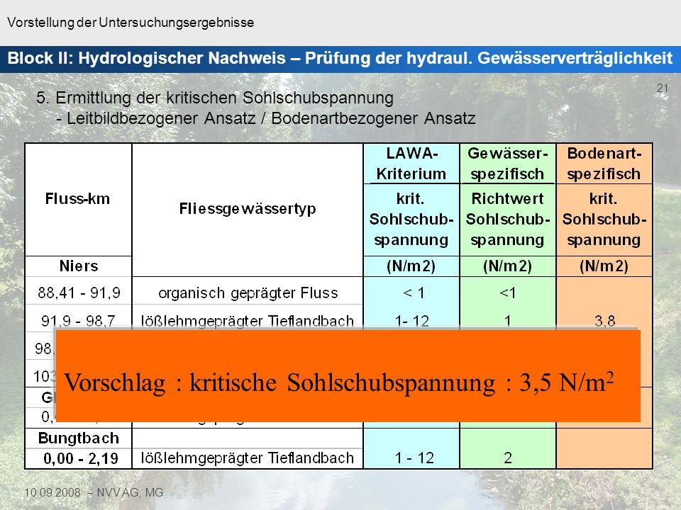 Vorstellung der Untersuchungsergebnisse 22 10.09.2008 – NVV AG, MG Zulässige Sohlschubspannung Staustufen/Wehre Block II: Detaillierte Nachweise in Anlehnung an BWK M3 Sohlschubspannungen mit Staustufen HQ1 und HQ2 im Prognosezustand/ pot.nat.Zustand