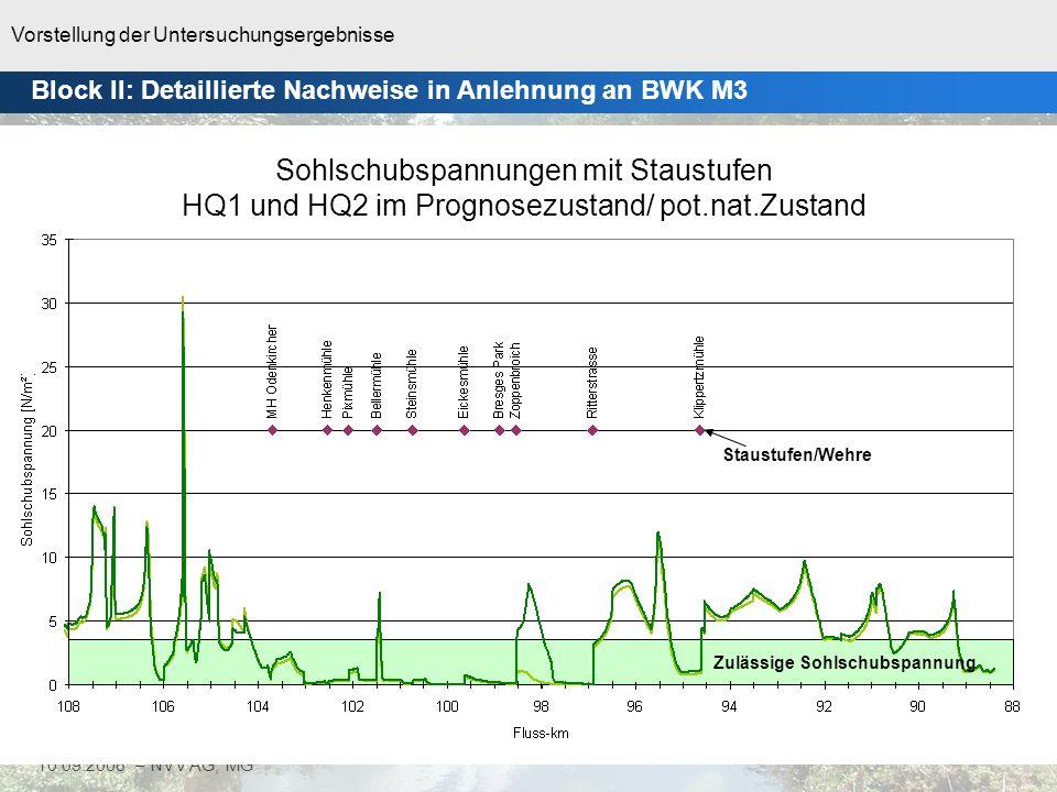 Vorstellung der Untersuchungsergebnisse 23 10.09.2008 – NVV AG, MG Block II: Detaillierte Nachweise in Anlehnung an BWK M3 Sohlschubspannungen ohne Staustufen HQ1 und HQ2 im Prognosezustand/ pot.