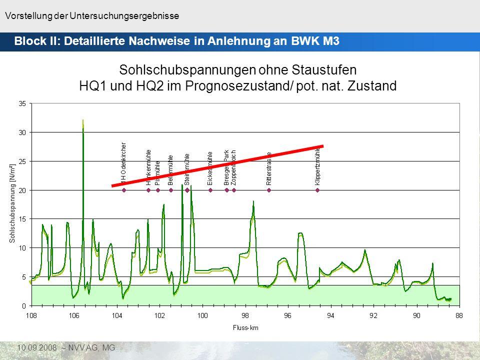 Vorstellung der Untersuchungsergebnisse 23 10.09.2008 – NVV AG, MG Block II: Detaillierte Nachweise in Anlehnung an BWK M3 Sohlschubspannungen ohne St
