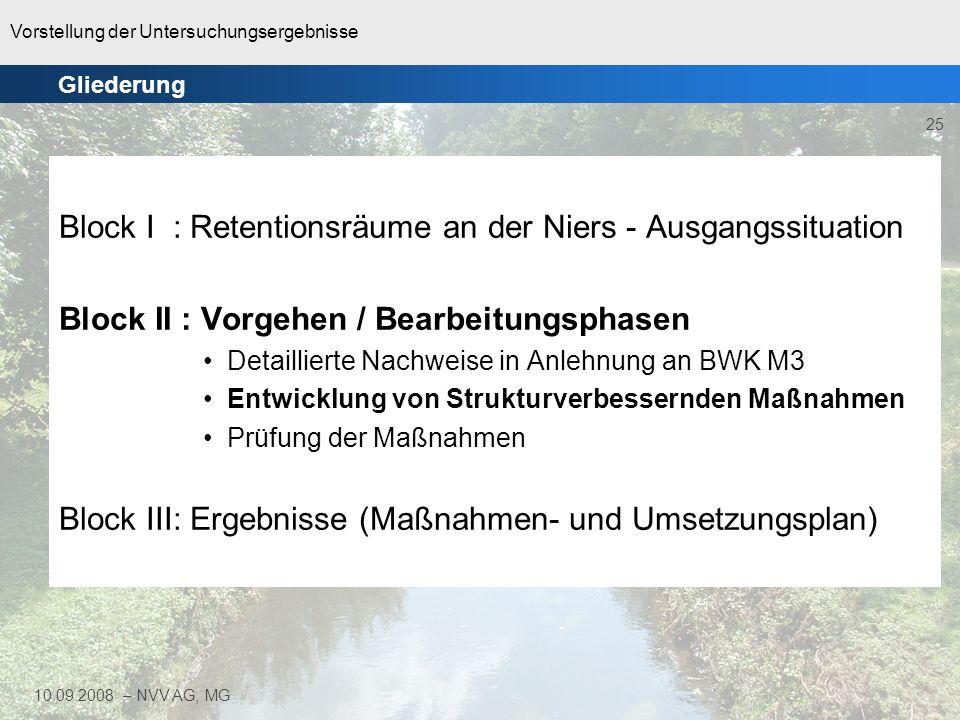 Vorstellung der Untersuchungsergebnisse 25 10.09.2008 – NVV AG, MG Block I : Retentionsräume an der Niers - Ausgangssituation Block II : Vorgehen / Be