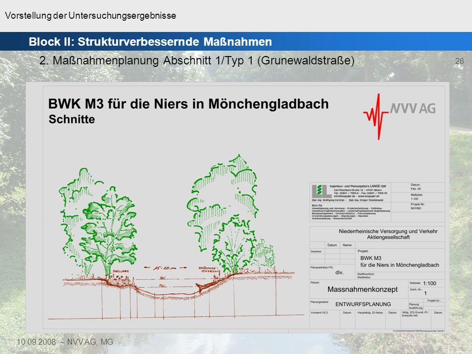 Vorstellung der Untersuchungsergebnisse 28 10.09.2008 – NVV AG, MG Block II: Strukturverbessernde Maßnahmen 2. Maßnahmenplanung Abschnitt 1/Typ 1 (Gru