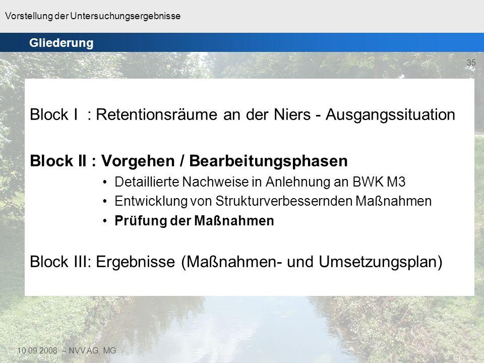 Vorstellung der Untersuchungsergebnisse 35 10.09.2008 – NVV AG, MG Block I : Retentionsräume an der Niers - Ausgangssituation Block II : Vorgehen / Be