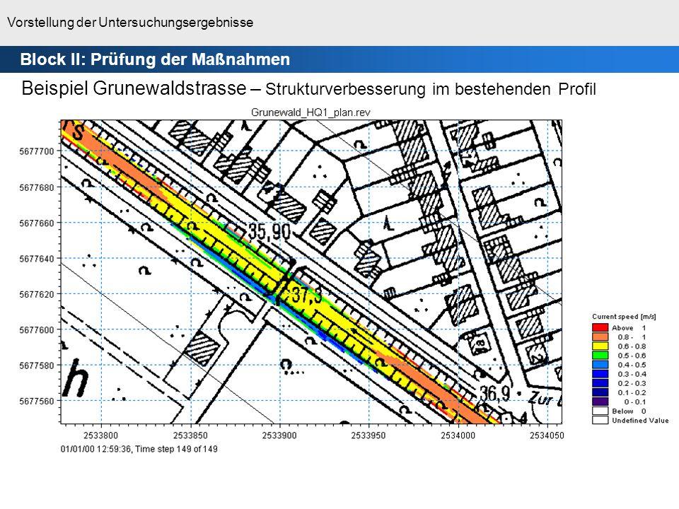 Vorstellung der Untersuchungsergebnisse 39 10.09.2008 – NVV AG, MG Beispiel Grunewaldstrasse – Strukturverbesserung im bestehenden Profil Block II: Pr