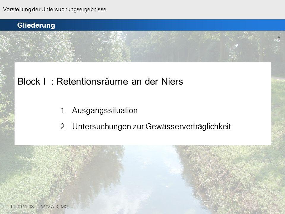 Vorstellung der Untersuchungsergebnisse 5 10.09.2008 – NVV AG, MG große Anzahl von Einleitstellen im Stadtgebiet von Mönchengladbach urbanes Einzugsgebiet führt zu stark erhöhten Abflüssen Hydraulische und stoffliche Belastungen aus Regen- und Niederschlagswassereinleitungen Bis 2001: Betrachtungen des Kanalnetzes und der Emissionen an der Einleitstelle Ab 2001: Betrachtung des Gewässers mit den Immissionen nach BWK M3/M7 in NRW notwendig Block I: Retentionsräume an der Niers 1.