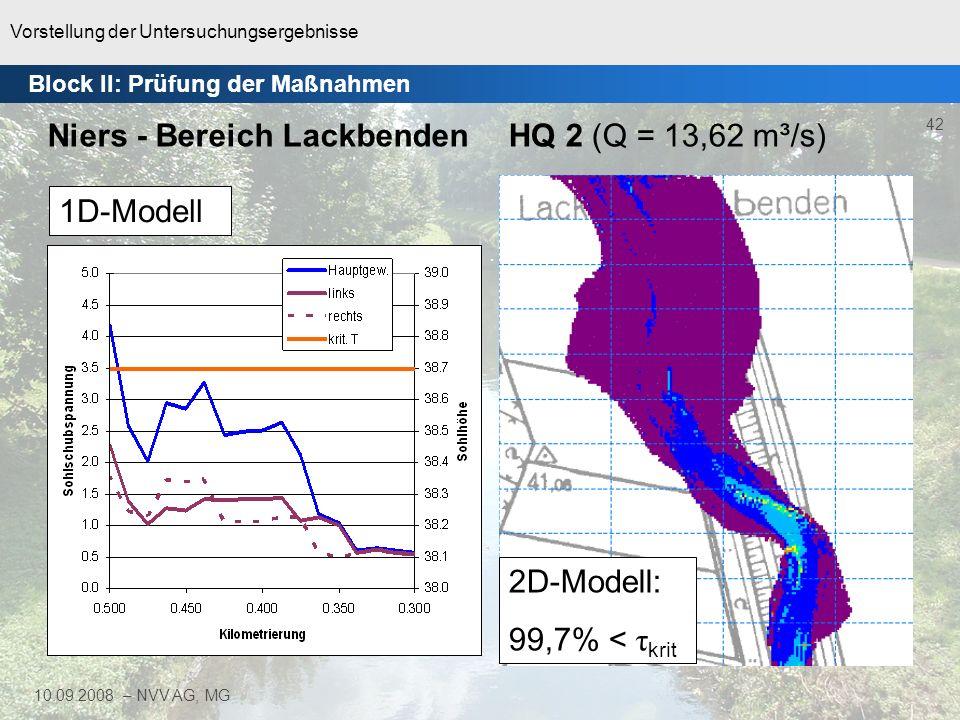 Vorstellung der Untersuchungsergebnisse 43 10.09.2008 – NVV AG, MG 2D-Modell: 98% < τ krit HQ 2 (Q = 4,57 m³/s) 1D-Modell Niers - Bereich Bresgespark Block II: Prüfung der Maßnahmen