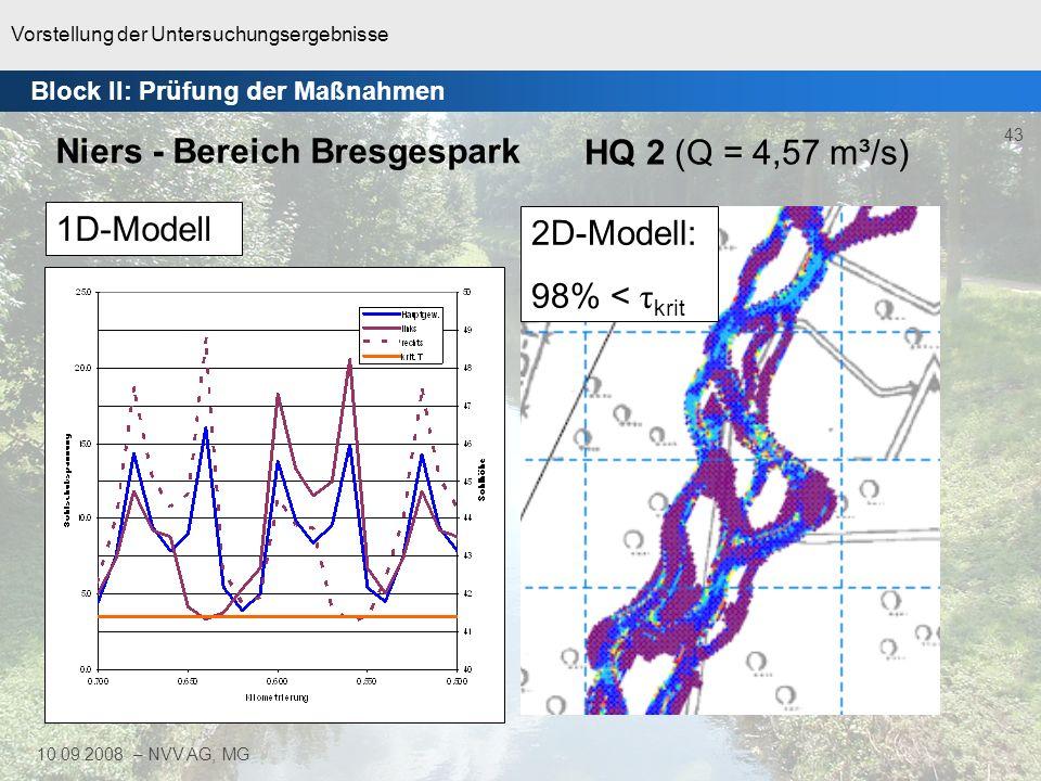 Vorstellung der Untersuchungsergebnisse 44 10.09.2008 – NVV AG, MG 1D-Modell -Sohlschubspannung (SSS) in zwei von vier Bereichen > 3,5 N/m 2 (= τ krit) (Grunewaldstraße und Bresges Park) -Erklärung: modelltechnische Abbildung nicht hinreichend 2D-Modell -SSS in allen Beispielabscnnitten 90% der Fläche Block II: Prüfung der Maßnahmen 3.