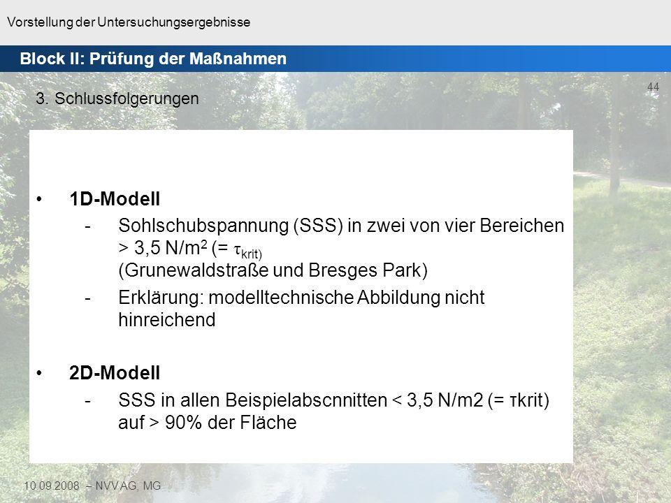 Vorstellung der Untersuchungsergebnisse 45 10.09.2008 – NVV AG, MG Vergleich 1D/2D -2D-Modell genauer -SSS 2D ungefähr 1/3 SSS 1D Abschluss des hydraulischen Nachweises -1D- Berechnung für gesamten Untersuchungsraum der Niers -Umrechnung SSS 1D auf 1/3 -Integrale Betrachtung von Regenrückhaltung und Strukturverbesserung Block II: Prüfung der Maßnahmen 3.