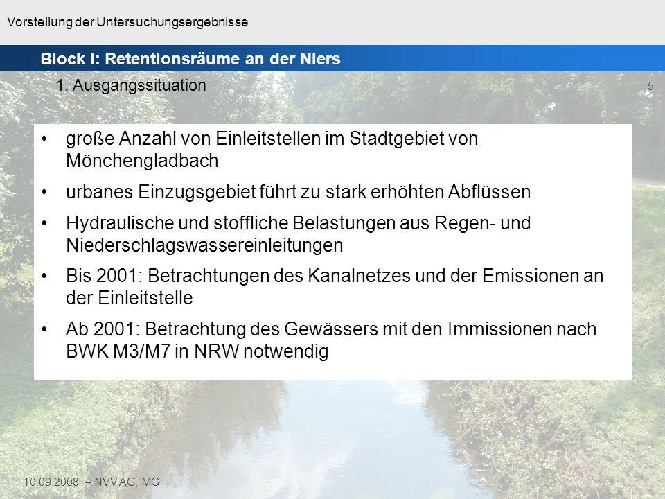 Vorstellung der Untersuchungsergebnisse 6 10.09.2008 – NVV AG, MG Randbedingungen geringe Flächenverfügbarkeit hoher Investitionsbedarf bei Standardlösungen in Stahlbetonbauweise Block I: Retentionsräume an der Niers 1.