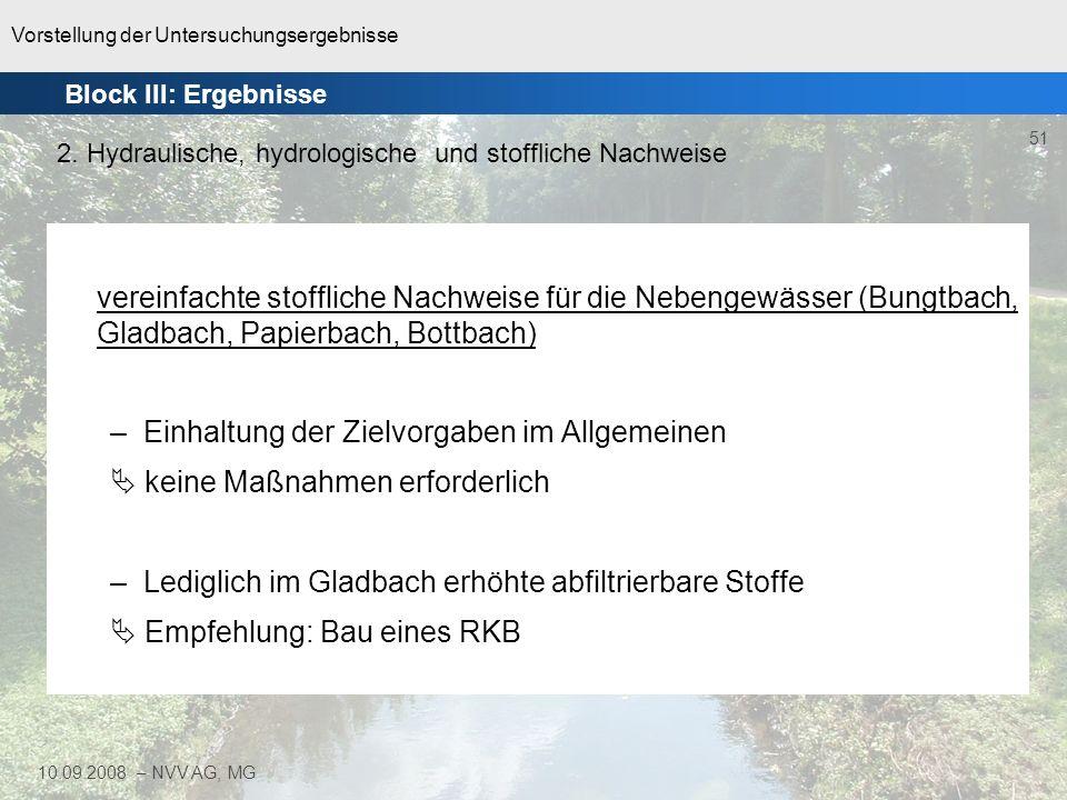 Vorstellung der Untersuchungsergebnisse 51 10.09.2008 – NVV AG, MG vereinfachte stoffliche Nachweise für die Nebengewässer (Bungtbach, Gladbach, Papie