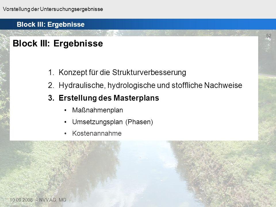 Vorstellung der Untersuchungsergebnisse 52 10.09.2008 – NVV AG, MG Block III: Ergebnisse 1.Konzept für die Strukturverbesserung 2.Hydraulische, hydrol