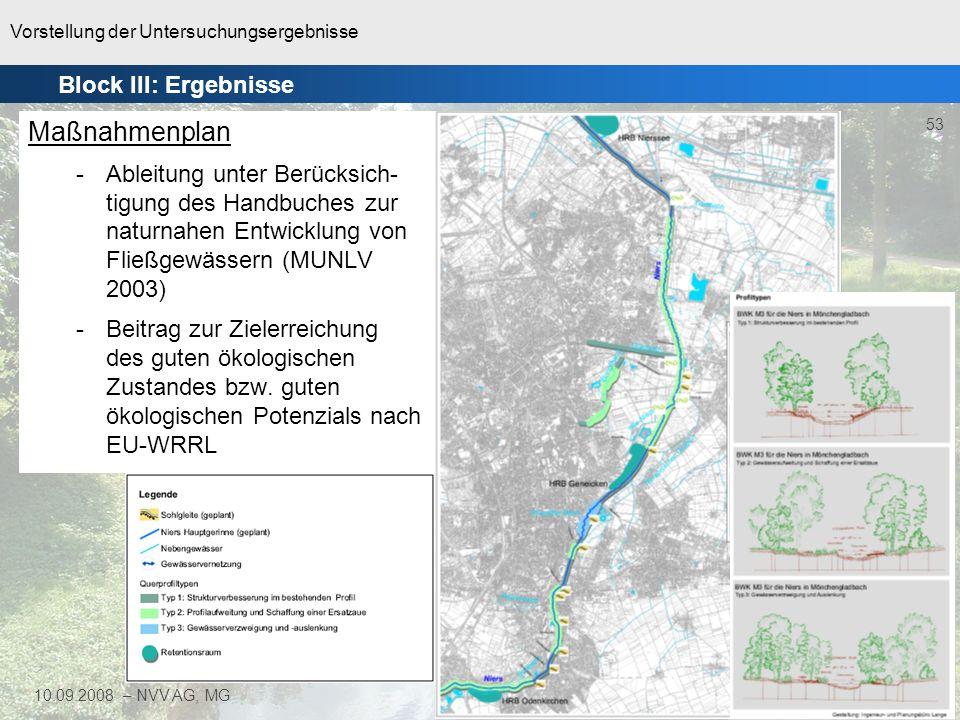 Vorstellung der Untersuchungsergebnisse 53 10.09.2008 – NVV AG, MG Maßnahmenplan -Ableitung unter Berücksich- tigung des Handbuches zur naturnahen Ent