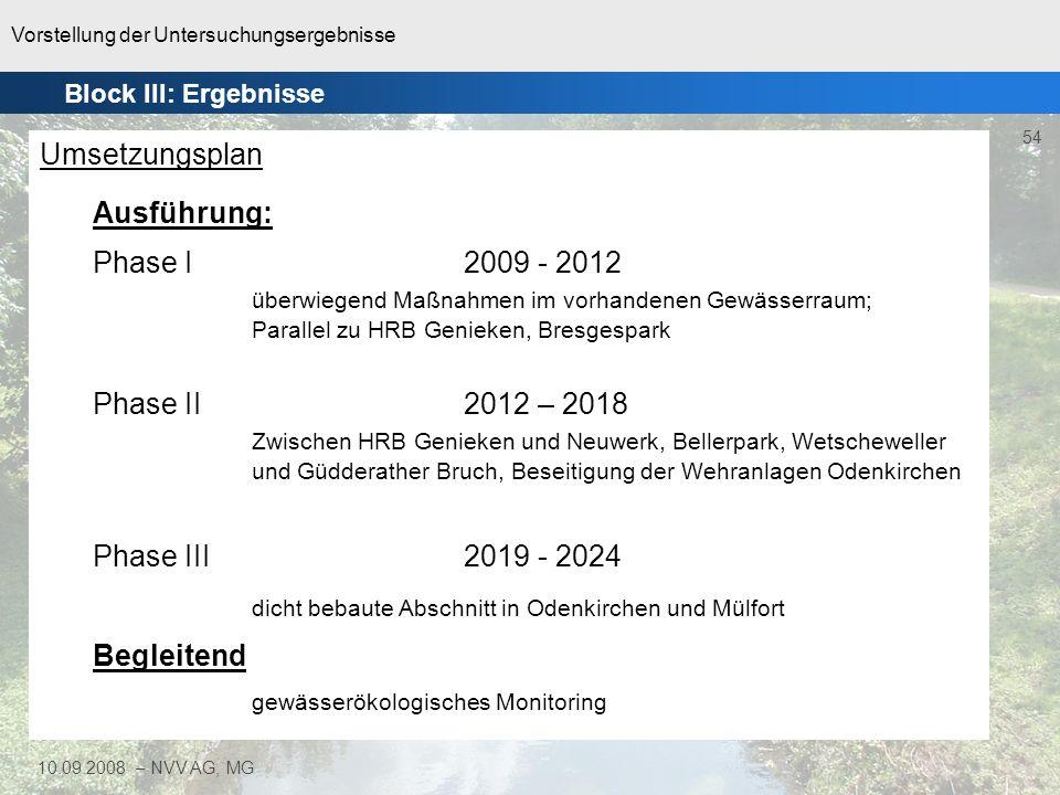Vorstellung der Untersuchungsergebnisse 54 10.09.2008 – NVV AG, MG Block III: Ergebnisse Umsetzungsplan Ausführung: Phase I2009 - 2012 überwiegend Maß