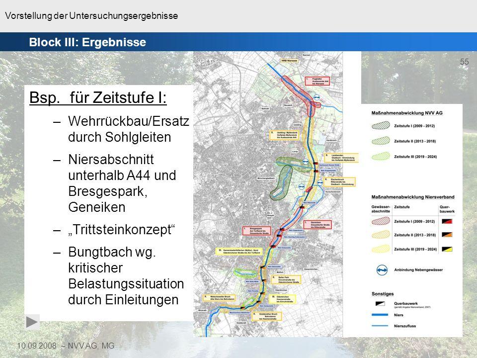 Vorstellung der Untersuchungsergebnisse 55 10.09.2008 – NVV AG, MG Bsp. für Zeitstufe I: –Wehrrückbau/Ersatz durch Sohlgleiten –Niersabschnitt unterha