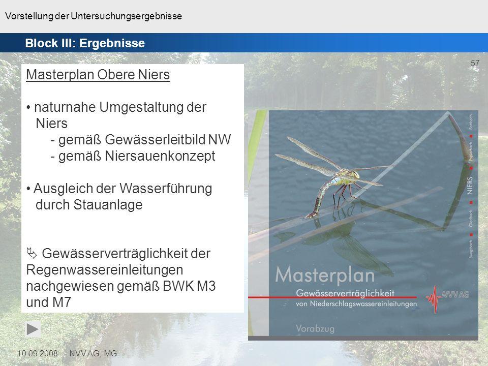 Vorstellung der Untersuchungsergebnisse 57 10.09.2008 – NVV AG, MG Masterplan Obere Niers naturnahe Umgestaltung der Niers - gemäß Gewässerleitbild NW