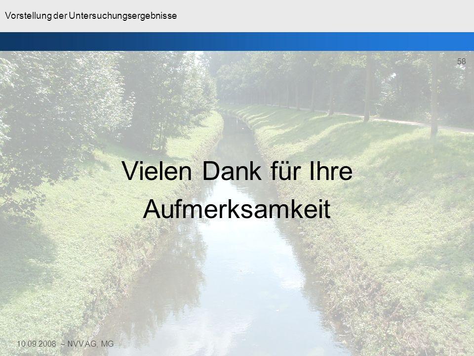 Vorstellung der Untersuchungsergebnisse 58 10.09.2008 – NVV AG, MG Vielen Dank für Ihre Aufmerksamkeit