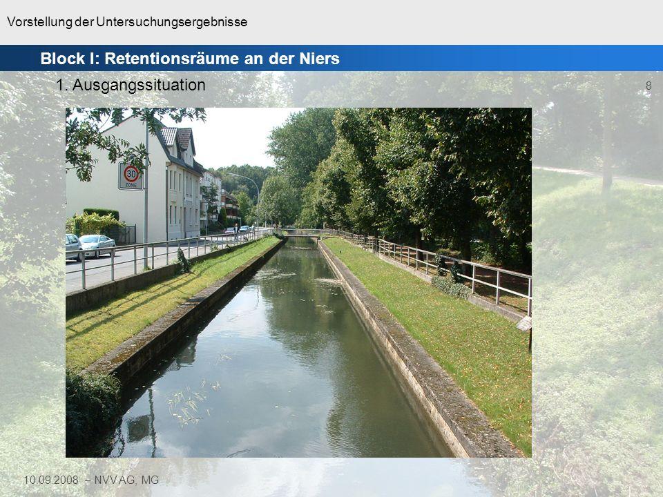 Vorstellung der Untersuchungsergebnisse 9 10.09.2008 – NVV AG, MG Block I: Retentionsräume an der Niers 1.