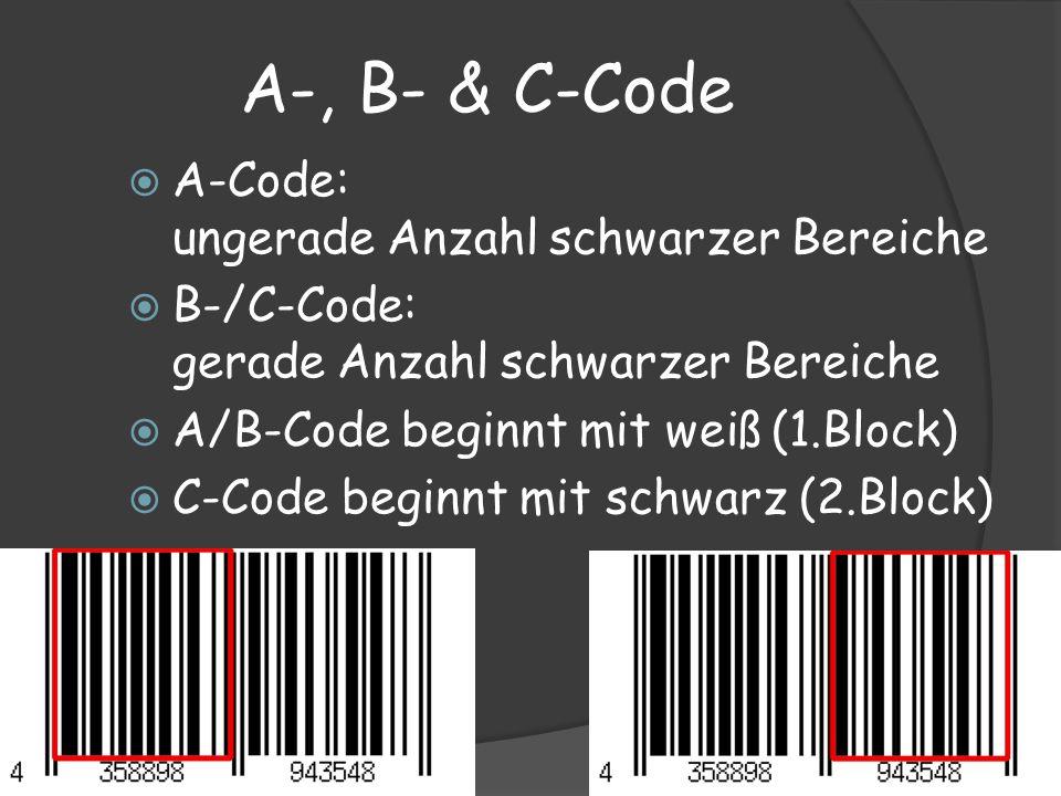 A-, B- & C-Code A-Code: ungerade Anzahl schwarzer Bereiche B-/C-Code: gerade Anzahl schwarzer Bereiche A/B-Code beginnt mit weiß (1.Block) C-Code beginnt mit schwarz (2.Block)