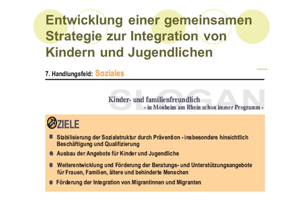 Entwicklung einer gemeinsamen Strategie zur Integration von Kindern und Jugendlichen