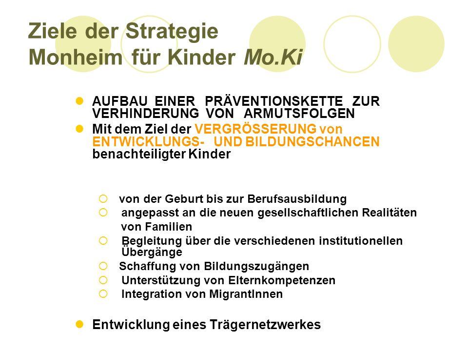 Ziele der Strategie Monheim für Kinder Mo.Ki AUFBAU EINER PRÄVENTIONSKETTE ZUR VERHINDERUNG VON ARMUTSFOLGEN Mit dem Ziel der VERGRÖSSERUNG von ENTWIC