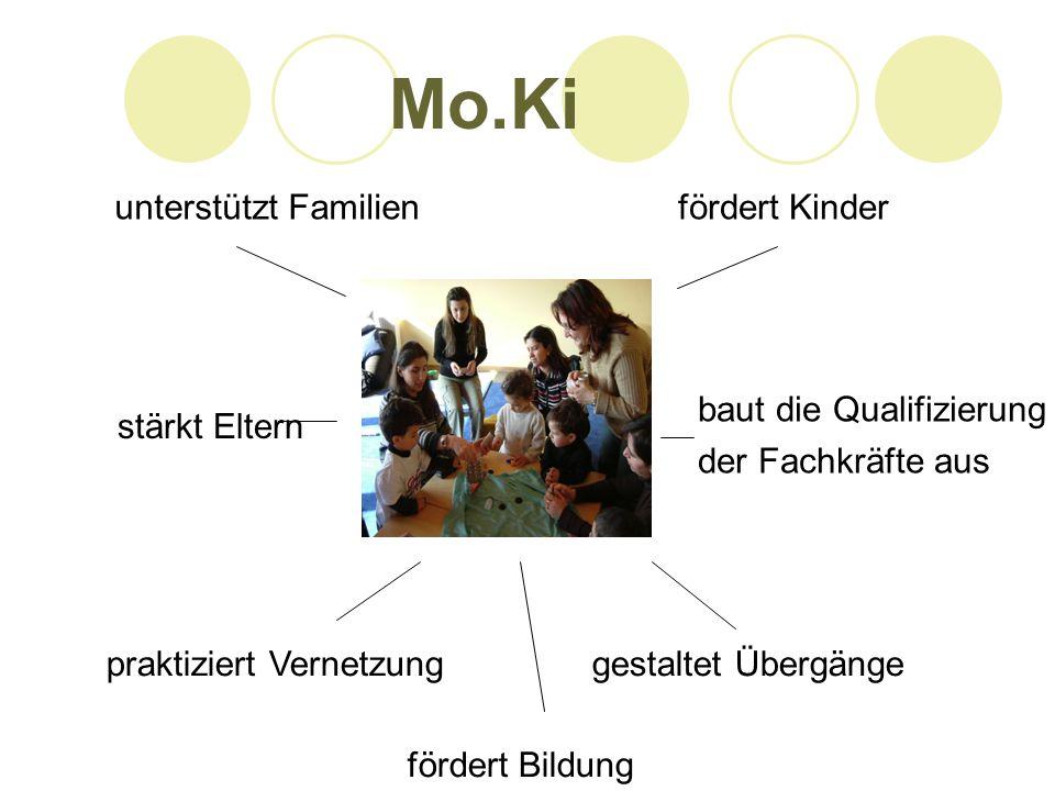 unterstützt Familien fördert Kinder baut die Qualifizierung der Fachkräfte aus stärkt Eltern praktiziert Vernetzung gestaltet Übergänge fördert Bildun