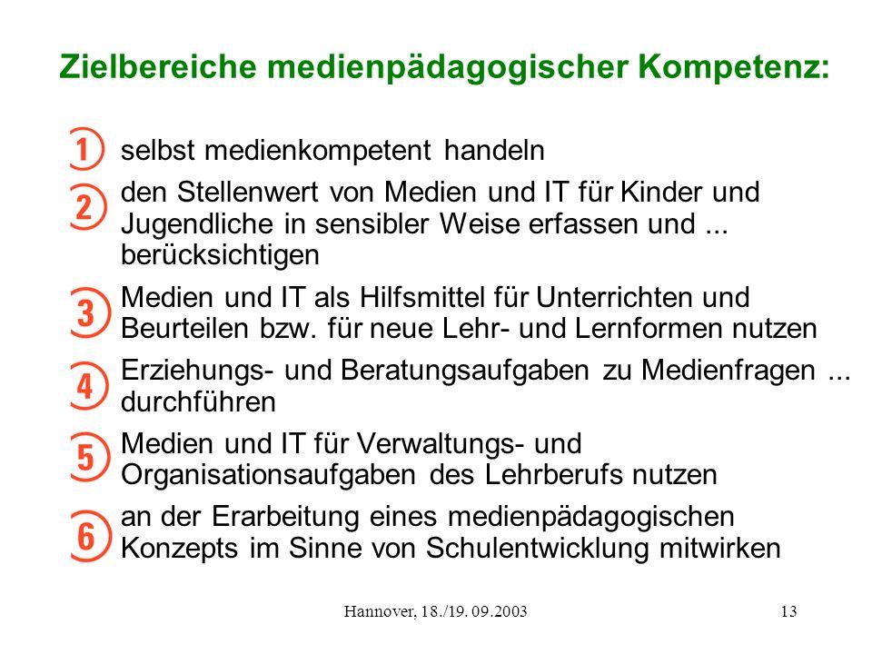 Hannover, 18./19. 09.200313 Zielbereiche medienpädagogischer Kompetenz: selbst medienkompetent handeln den Stellenwert von Medien und IT für Kinder un