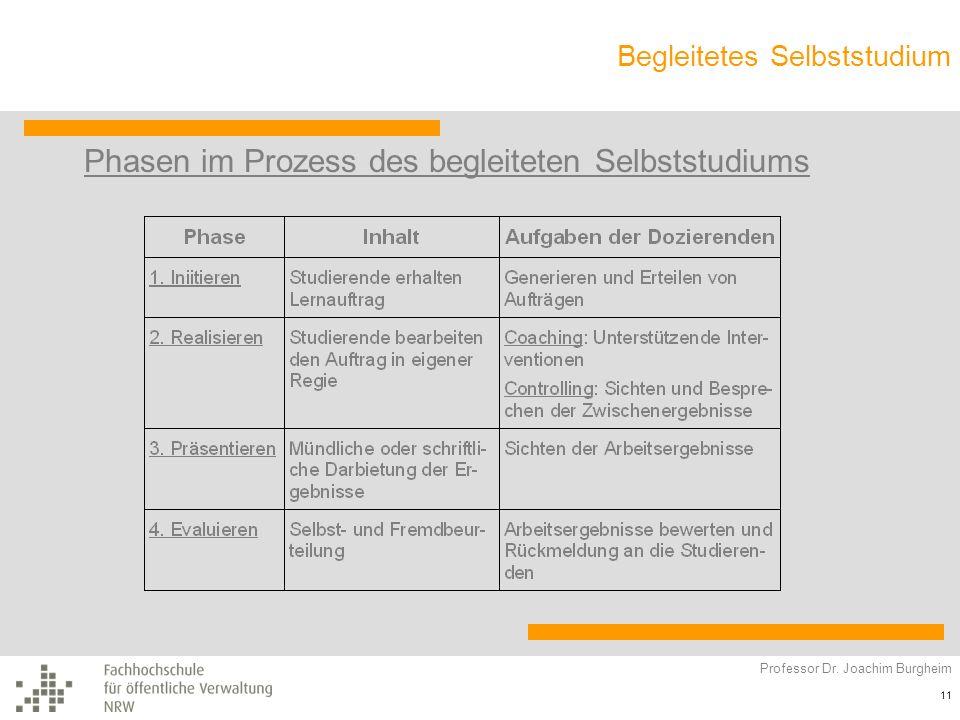 Begleitetes Selbststudium Professor Dr. Joachim Burgheim 11 Phasen im Prozess des begleiteten Selbststudiums