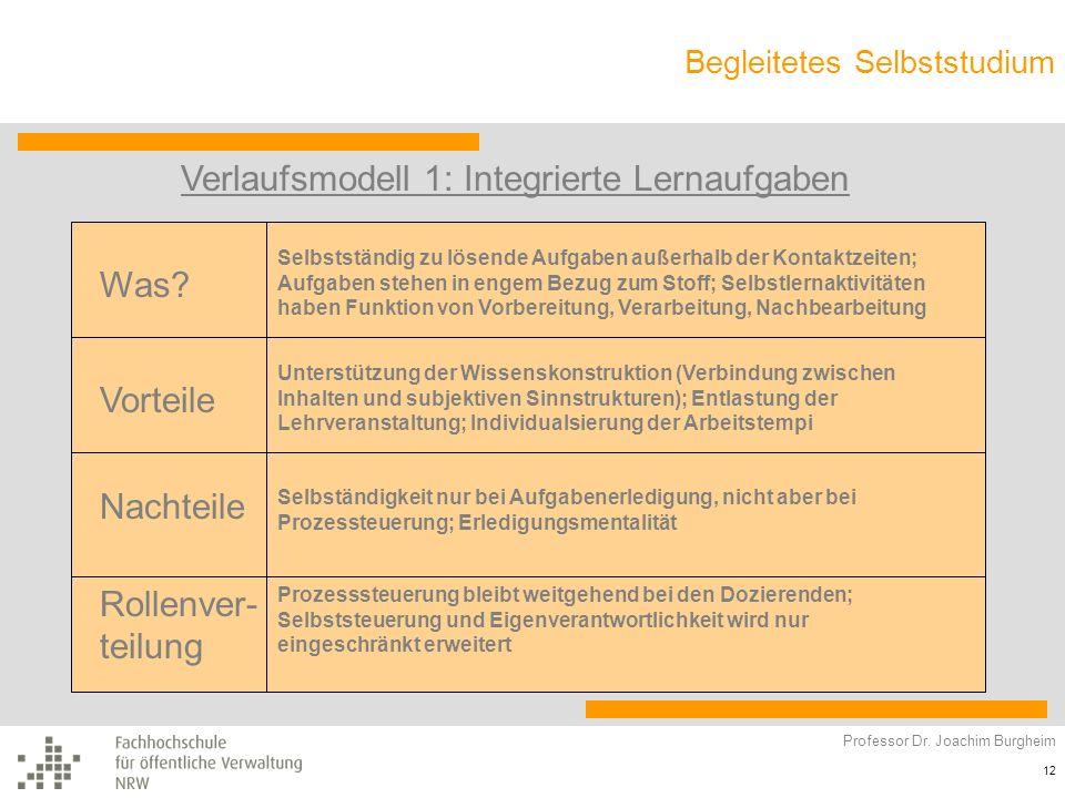 Begleitetes Selbststudium Professor Dr. Joachim Burgheim 12 Verlaufsmodell 1: Integrierte Lernaufgaben Was? Rollenver- teilung Nachteile Vorteile Selb