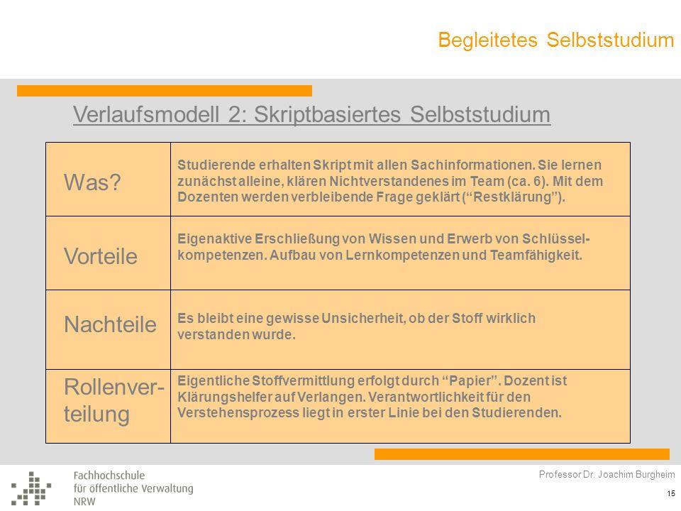 Begleitetes Selbststudium Professor Dr. Joachim Burgheim 15 Verlaufsmodell 2: Skriptbasiertes Selbststudium Was? Rollenver- teilung Nachteile Vorteile