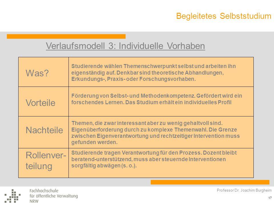 Begleitetes Selbststudium Professor Dr. Joachim Burgheim 17 Verlaufsmodell 3: Individuelle Vorhaben Was? Rollenver- teilung Nachteile Vorteile Studier