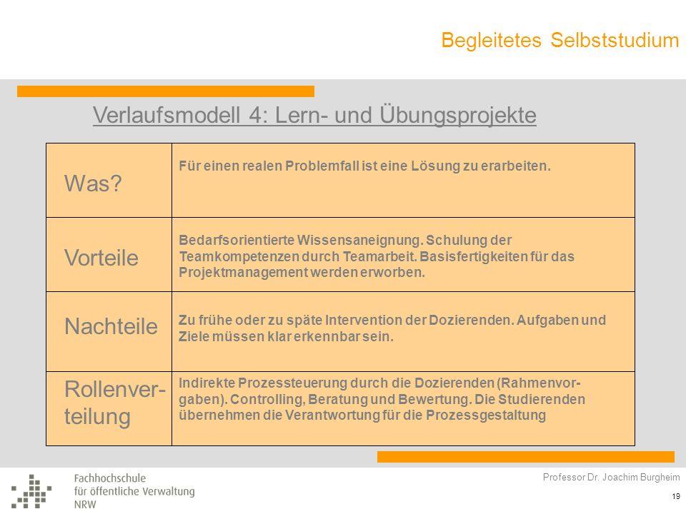 Begleitetes Selbststudium Professor Dr. Joachim Burgheim 19 Verlaufsmodell 4: Lern- und Übungsprojekte Was? Rollenver- teilung Nachteile Vorteile Für