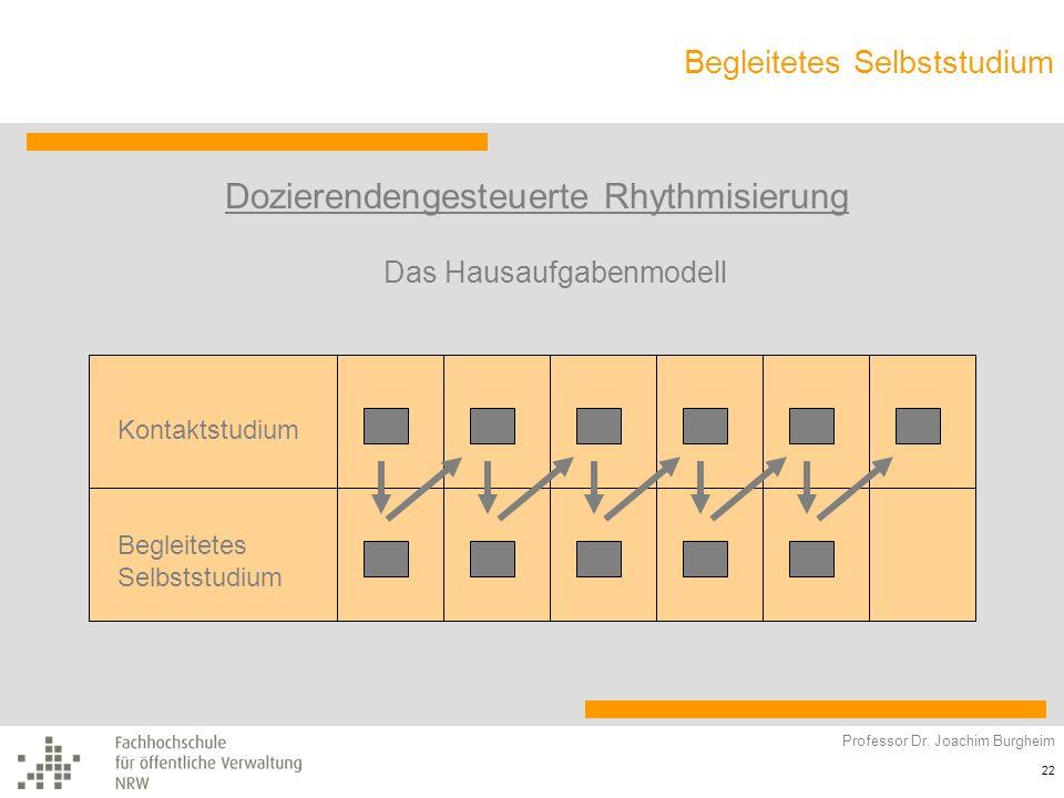 Professor Dr. Joachim Burgheim 22 Dozierendengesteuerte Rhythmisierung Kontaktstudium Begleitetes Selbststudium Das Hausaufgabenmodell