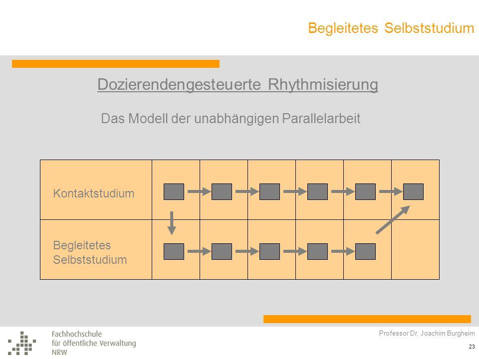 Begleitetes Selbststudium Professor Dr. Joachim Burgheim 23 Dozierendengesteuerte Rhythmisierung Kontaktstudium Begleitetes Selbststudium Das Modell d