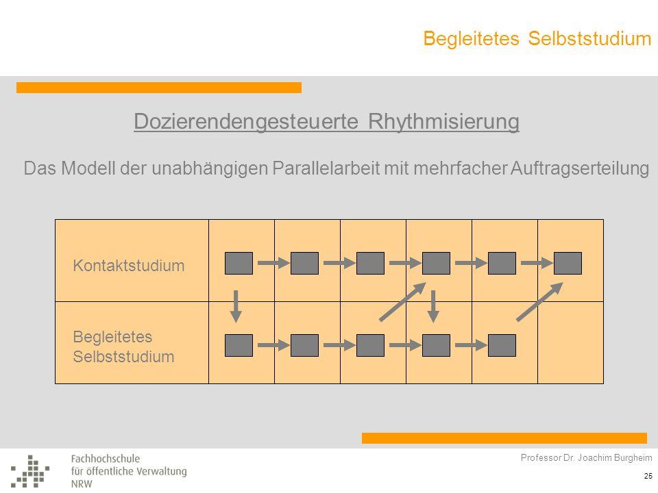 Begleitetes Selbststudium Professor Dr. Joachim Burgheim 25 Dozierendengesteuerte Rhythmisierung Kontaktstudium Begleitetes Selbststudium Das Modell d