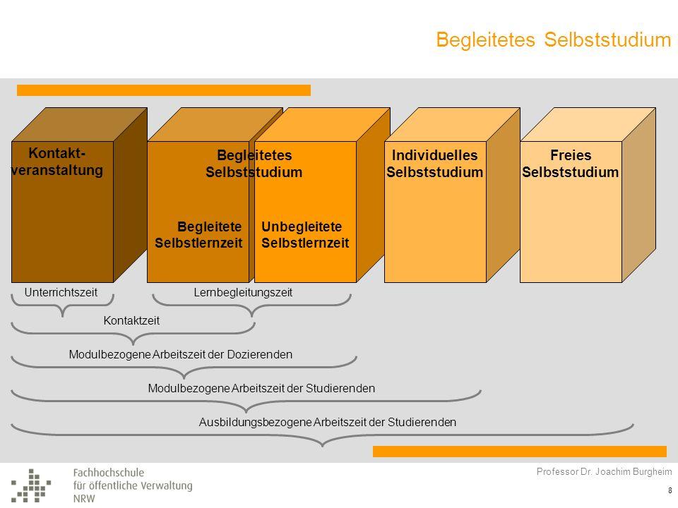 Begleitetes Selbststudium Professor Dr. Joachim Burgheim 8 Kontakt- veranstaltung Begleitetes Selbststudium Begleitete Selbstlernzeit Unbegleitete Sel