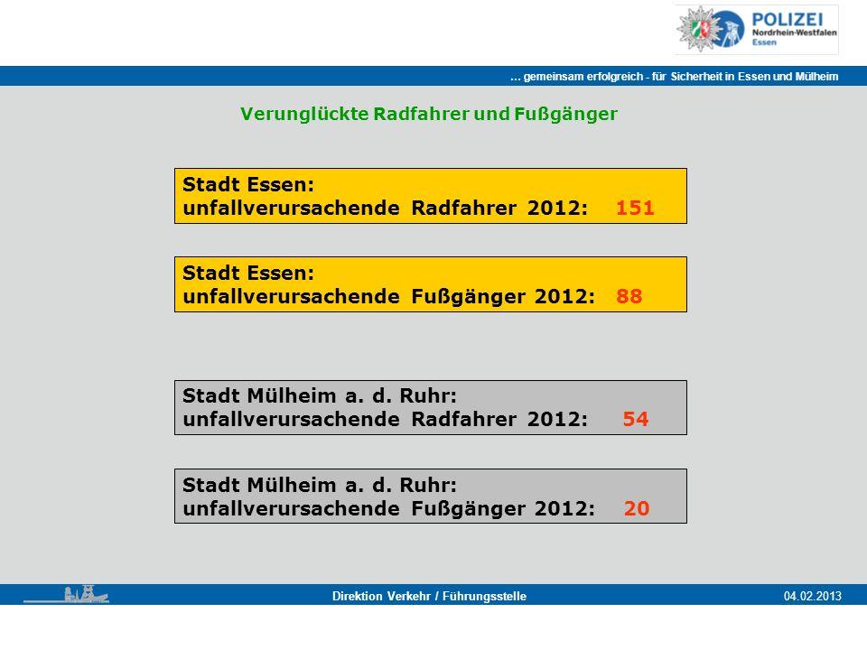 … gemeinsam erfolgreich - für Sicherheit in Essen und Mülheim Essen, 11.11.2011 Direktion Verkehr / Führungsstelle04.02.2013 Verunglückte Radfahrer und Fußgänger Stadt Essen: unfallverursachende Radfahrer 2012: 151 Stadt Essen: unfallverursachende Fußgänger 2012: 88 Stadt Mülheim a.