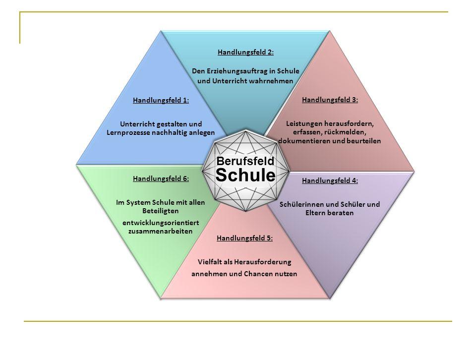 Handlungsfeld 1: Unterricht gestalten und Lernprozesse nachhaltig anlegen Handlungsfeld 2: Den Erziehungsauftrag in Schule und Unterricht wahrnehmen H