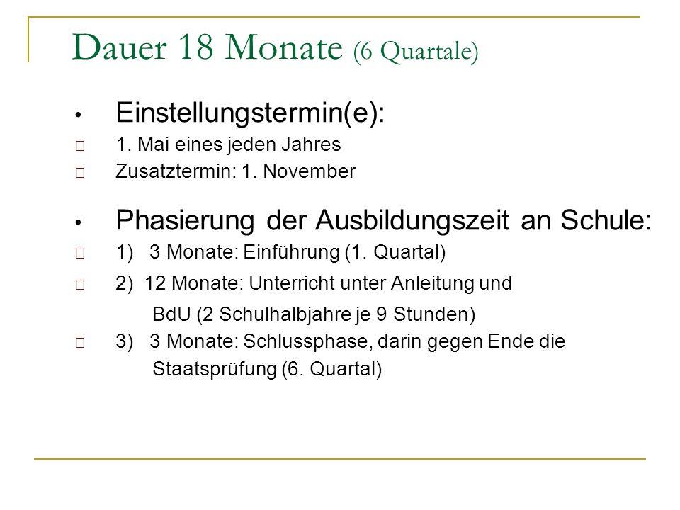 Einstellungstermin(e): 1. Mai eines jeden Jahres Zusatztermin: 1. November Phasierung der Ausbildungszeit an Schule: 1) 3 Monate: Einführung (1. Quart