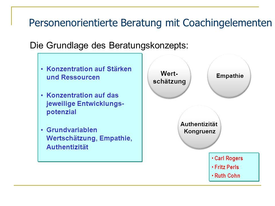 Personenorientierte Beratung mit Coachingelementen Die Grundlage des Beratungskonzepts: Konzentration auf Stärken und Ressourcen Konzentration auf das