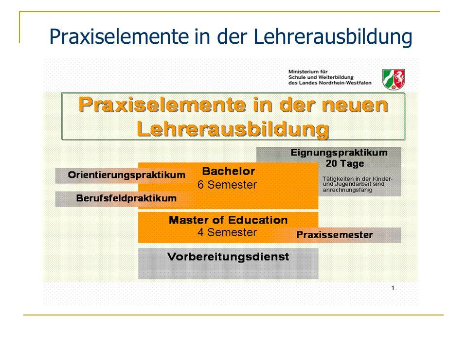 Praxiselemente in der Lehrerausbildung 6 Semester 4 Semester