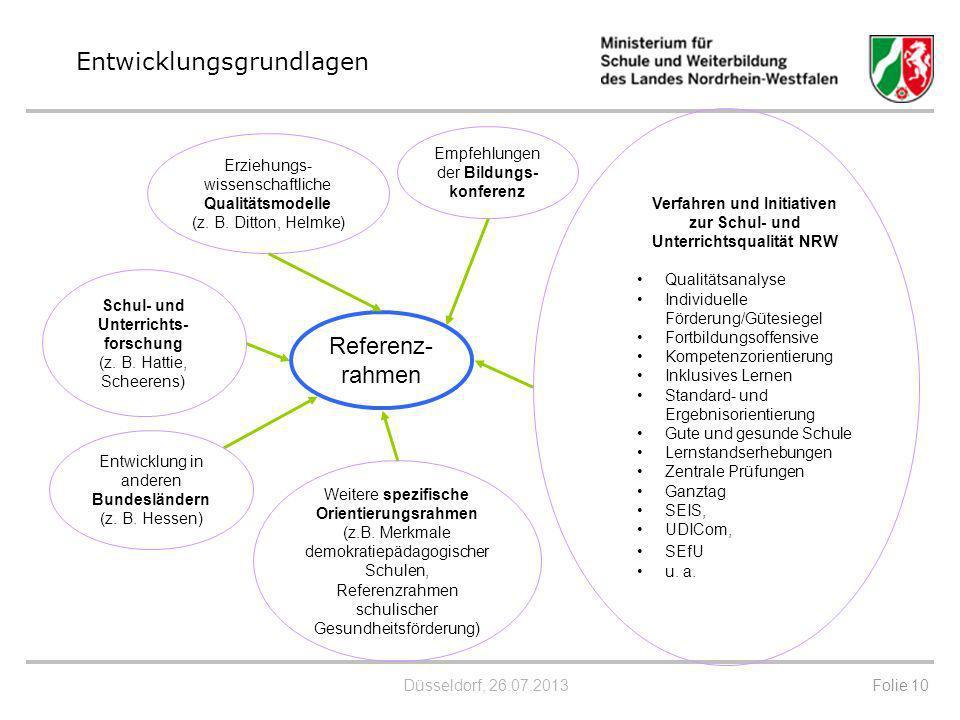 Düsseldorf, 26.07.2013 Entwicklung in anderen Bundesländern (z. B. Hessen) Referenz- rahmen Weitere spezifische Orientierungsrahmen (z.B. Merkmale dem