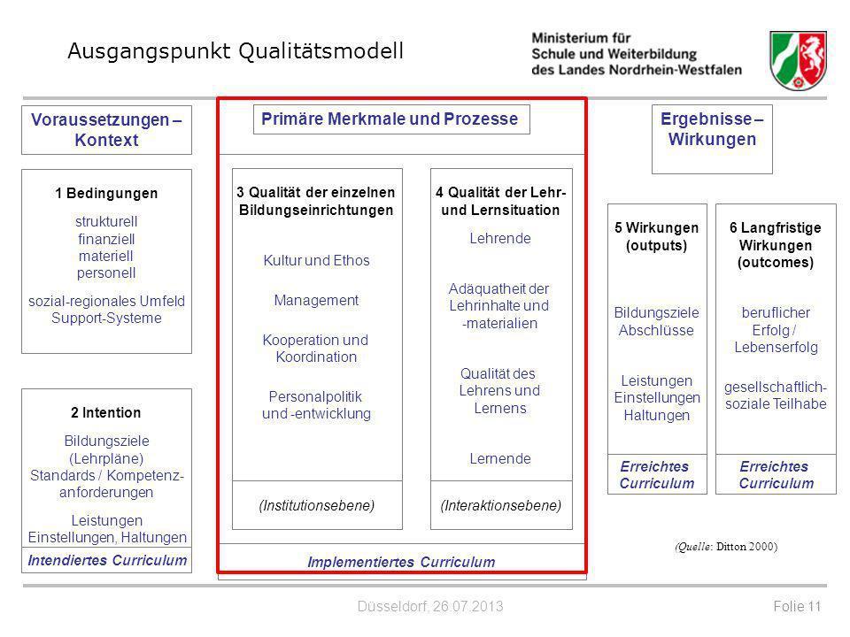 Düsseldorf, 26.07.2013 2 Intention Bildungsziele (Lehrpläne) Standards / Kompetenz- anforderungen Leistungen Einstellungen, Haltungen Intendiertes Cur