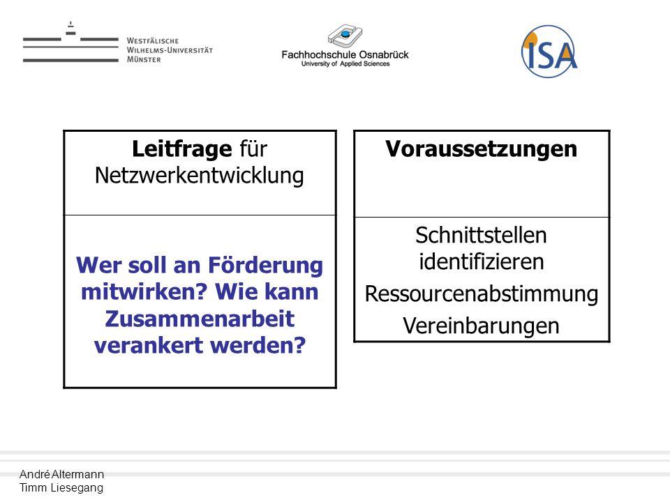 André Altermann Timm Liesegang Leitfrage für Netzwerkentwicklung Wer soll an Förderung mitwirken.