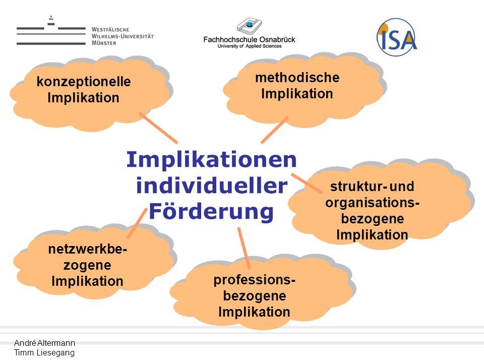 André Altermann Timm Liesegang netzwerkbe- zogene Implikation Implikationen individueller Förderung konzeptionelle Implikation methodische Implikation struktur- und organisations- bezogene Implikation professions- bezogene Implikation