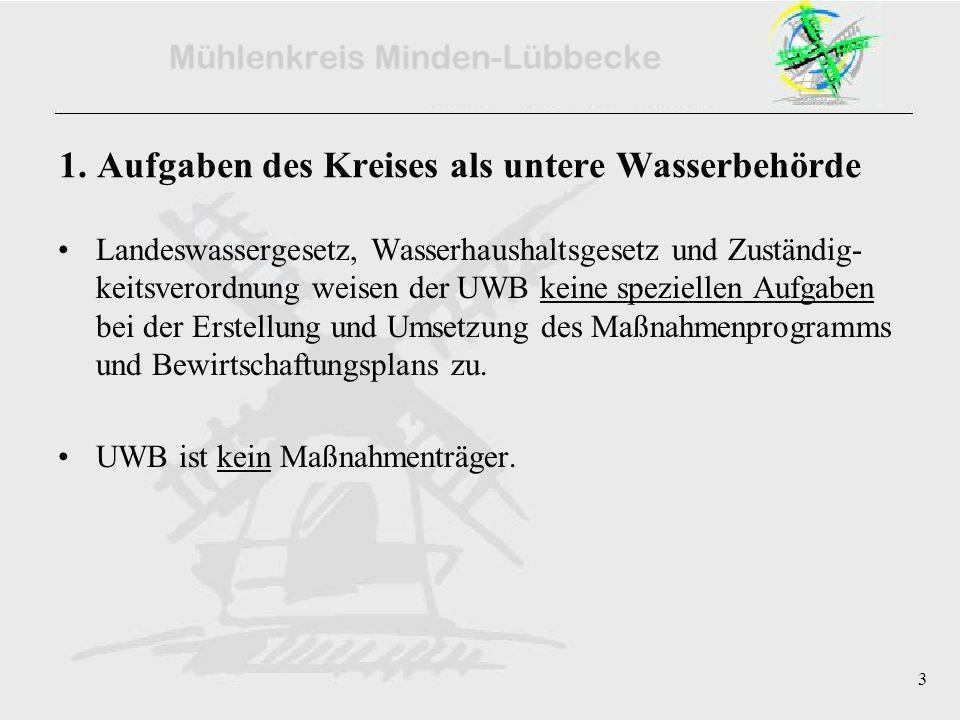 3 1. Aufgaben des Kreises als untere Wasserbehörde Landeswassergesetz, Wasserhaushaltsgesetz und Zuständig- keitsverordnung weisen der UWB keine spezi