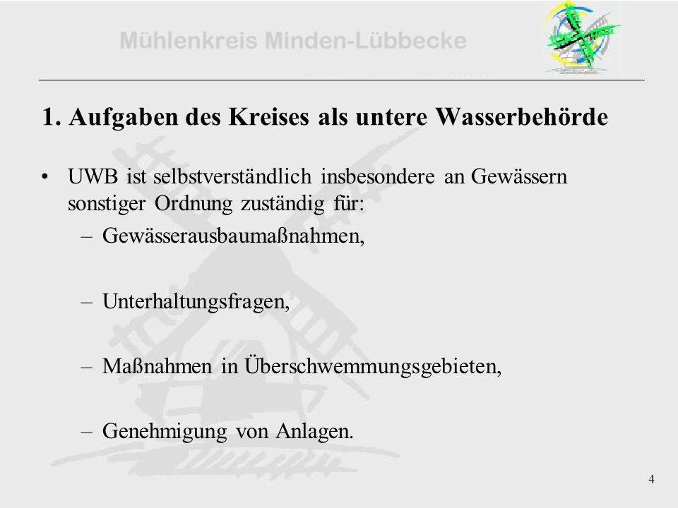 4 1. Aufgaben des Kreises als untere Wasserbehörde UWB ist selbstverständlich insbesondere an Gewässern sonstiger Ordnung zuständig für: –Gewässerausb