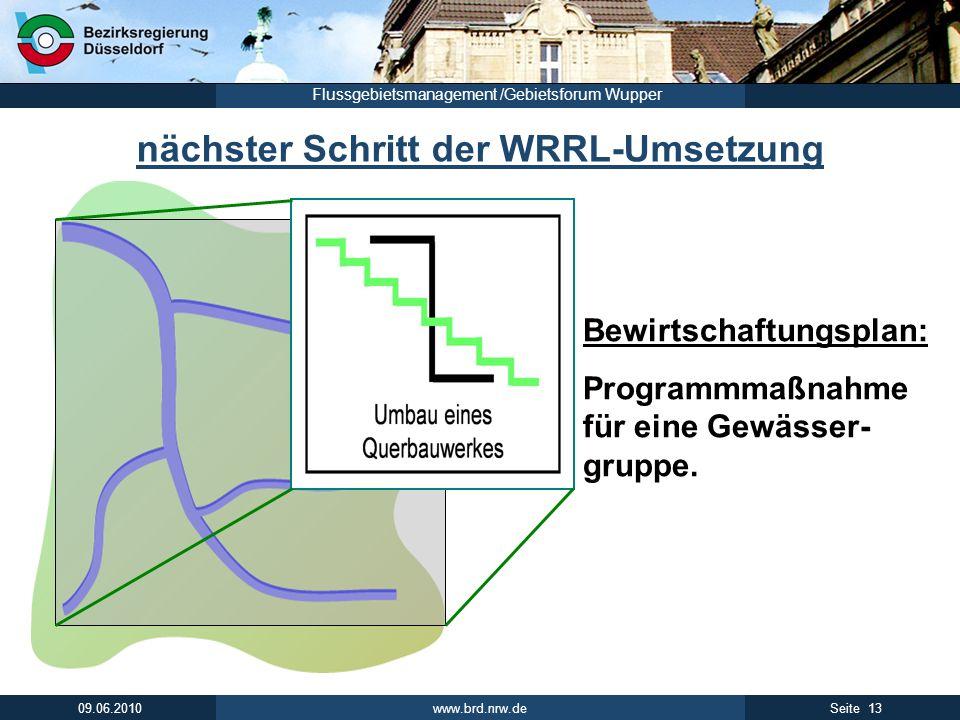 www.brd.nrw.de 14Seite 09.06.2010 Flussgebietsmanagement /Gebietsforum Wupper nächster Schritt der WRRL-Umsetzung Umsetzungsfahrplan: Einzelmaßnahme an einem Gewässer identifizieren.