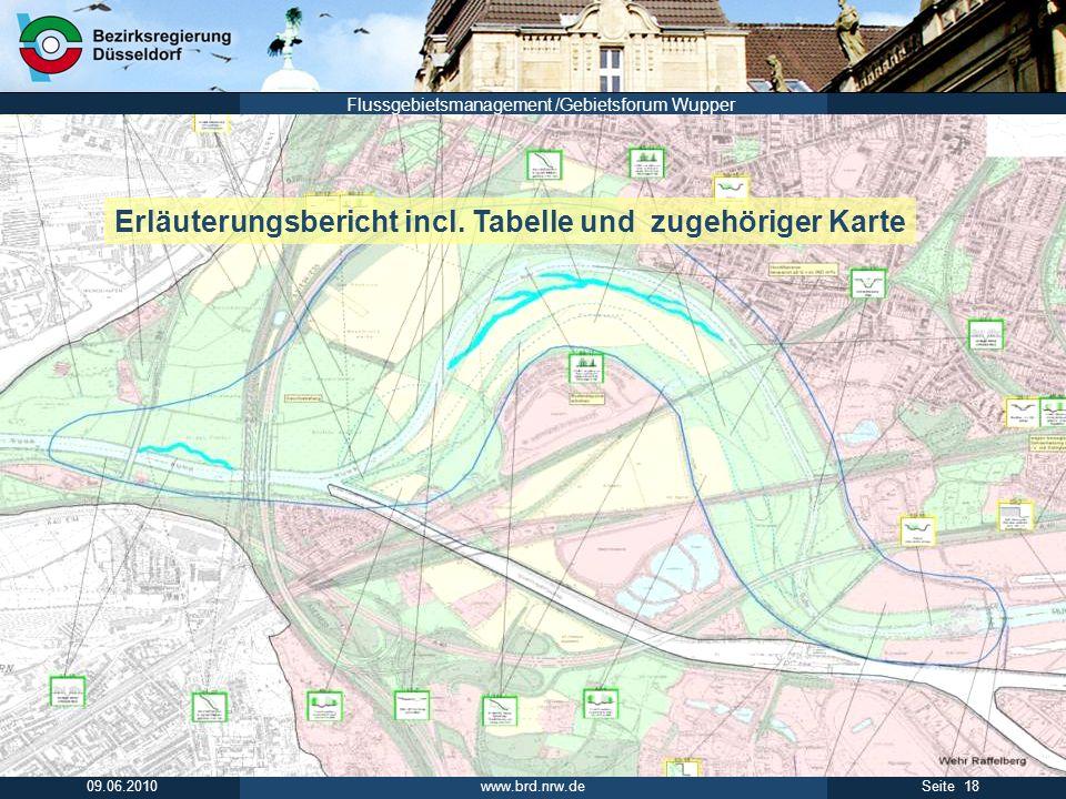 www.brd.nrw.de 18Seite 09.06.2010 Flussgebietsmanagement /Gebietsforum Wupper Erläuterungsbericht incl. Tabelle und zugehöriger Karte